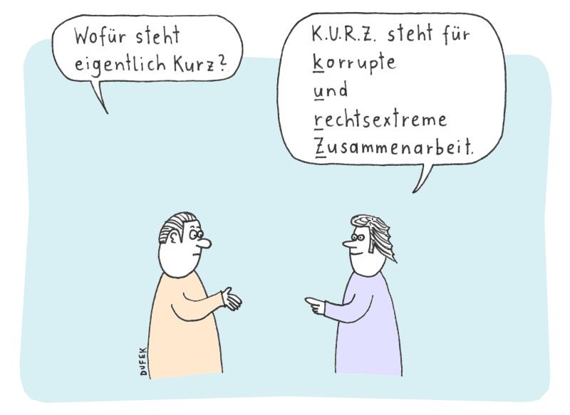 K.U.R.Z.