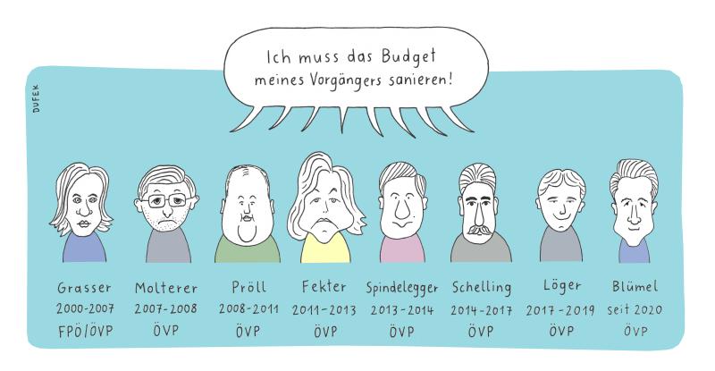 ÖVP Finanzminister